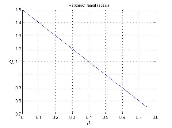 Тк = Тс/2 - период квантования по т.Котельникова.